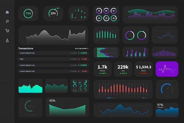 Modelo de painel de administração da interface do usuário ux
