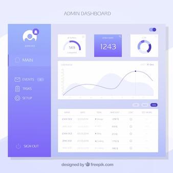 Modelo de painel de administração do painel com design plano