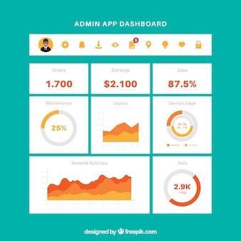 Modelo de painel de aplicativo admin com design plano