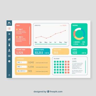 Modelo de painel de aplicativo com design plano