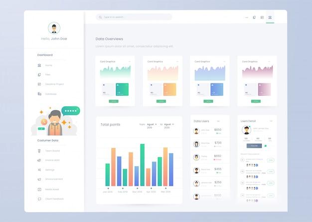 Modelo de painel de painel infográfico para design de interface do usuário ux