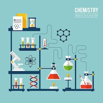 Modelo de plano de fundo de química