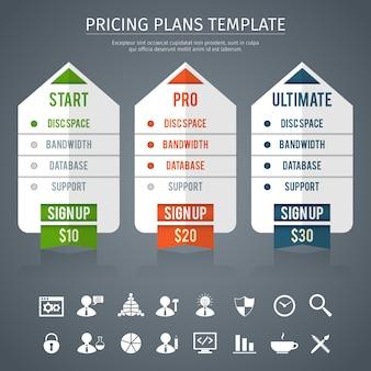 Modelo de plano de preços