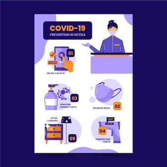 Modelo de pôster plano orgânico de prevenção de coronavírus para hotéis