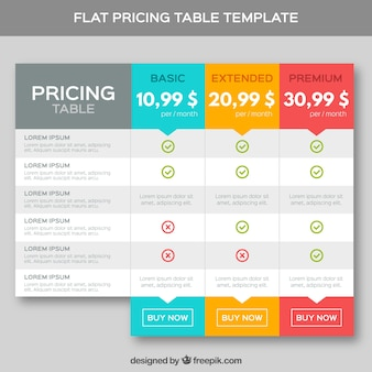 Modelo de precificação tabelas no design plano