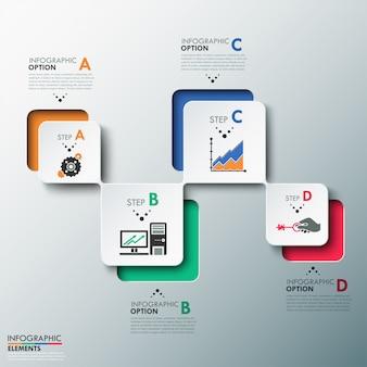 Modelo de processo de infografia moderna