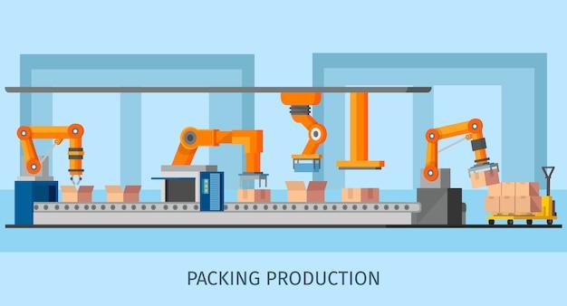 Modelo de processo de sistema de embalagem industrial