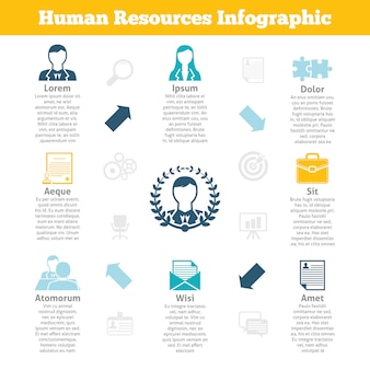 Modelo de recursos humanos infográfico impressão