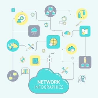Modelo de rede e infográfico de servidores