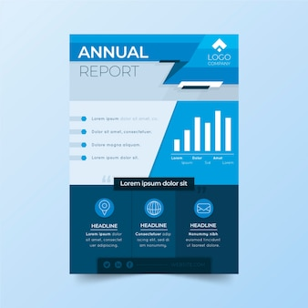 Modelo de relatório anual