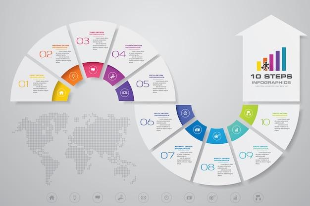 Modelo de seta de 10 passos para apresentação de dados.