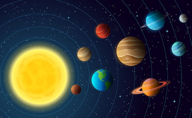 Modelo de sistema solar com planetas coloridos em órbita e estrelas no céu