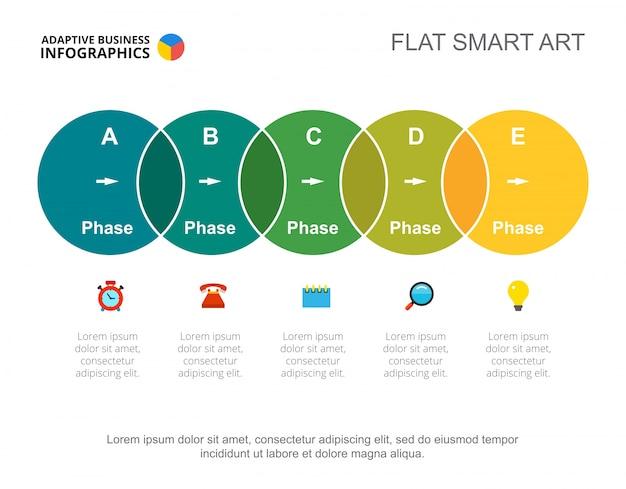 Modelo de slide das cinco fases comerciais