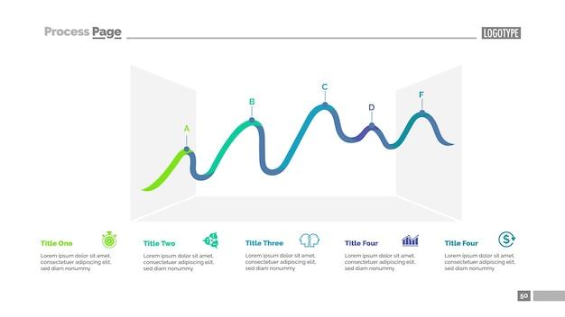Modelo de slide de cinco pontos do gráfico de linha