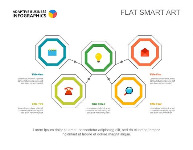 Modelo de slide de estratégia de cinco pontos