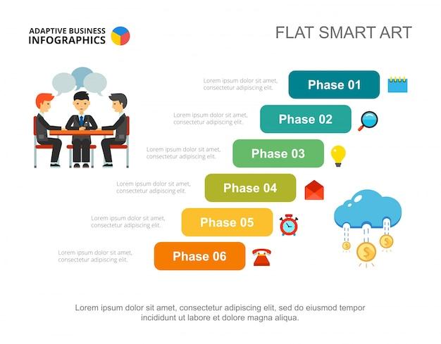 Modelo de slide de estratégia de seis fases