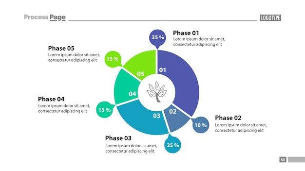 Modelo de slide de gráfico de cinco fileiras de cinco fases