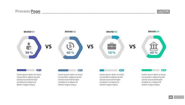 Modelo de slide de gráfico de comparação de quatro marcas