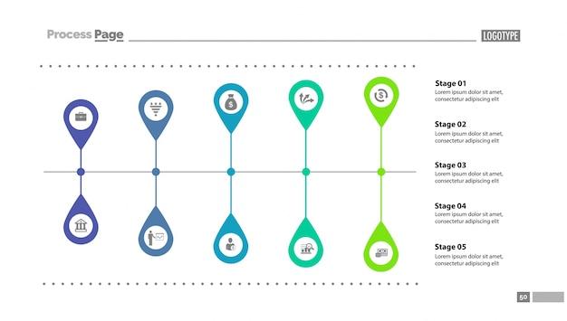 Modelo de slide de gráfico de fluxo de cinco estágios