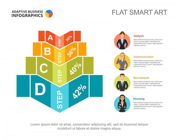 Modelo de slide de gráfico de porcentagem de resultados de negócios para apresentação