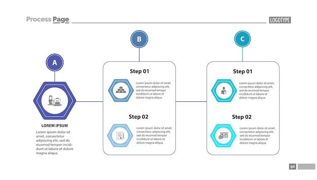 Modelo de slide de gráfico de processo complexo