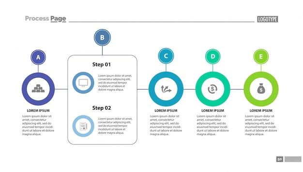 Modelo de slide de gráfico de processo de cinco estágios