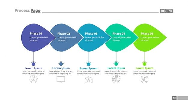 Modelo de slide de gráfico de processo de cinco fases