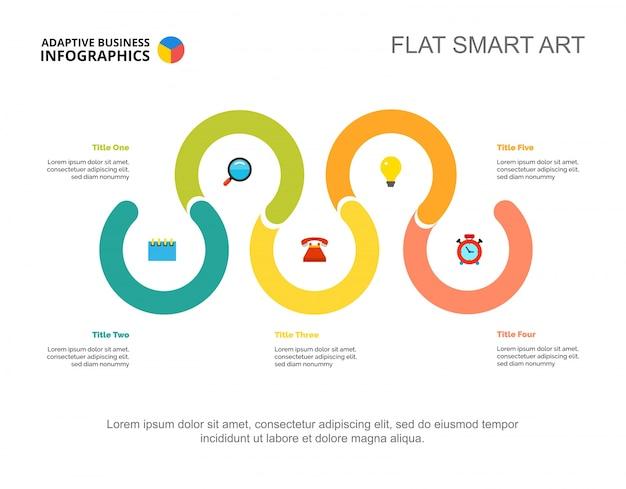 Modelo de slide de marketing de cinco pontos