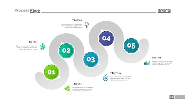 Modelo de slide de plano de cinco pontos