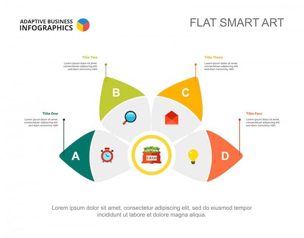 Modelo de slide de quatro elementos de estratégia
