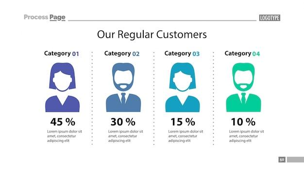 Modelo de slide de tabela de comparação de clientes