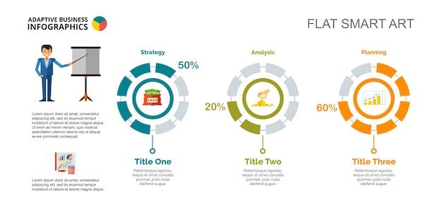 Modelo de slide de três gráficos financeiros