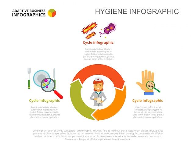 Modelo de slide de três opções de higiene