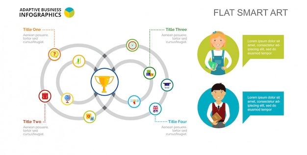 Modelo de slide diagrama de venn