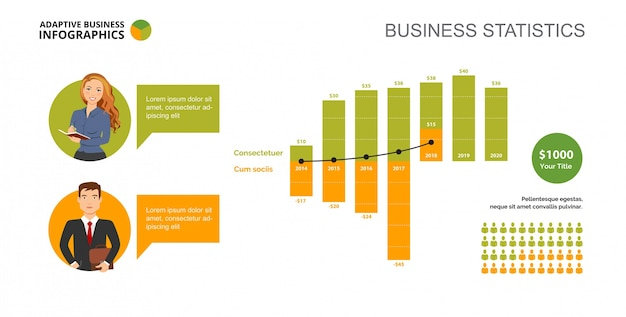 Modelo de slide do gráfico de tempo