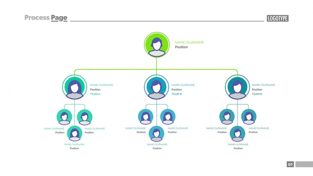 Modelo de slide do gráfico organizacional