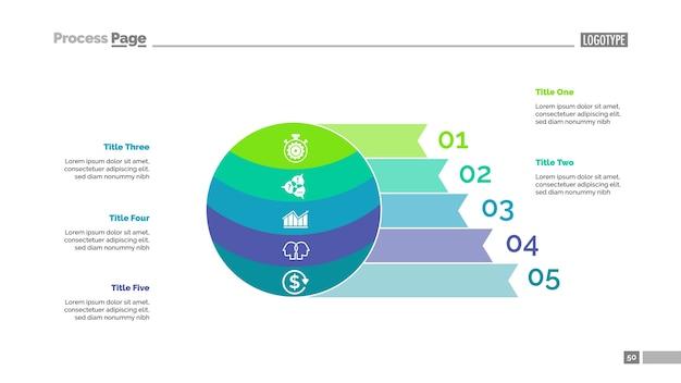 Modelo de slide do plano de cinco etapas