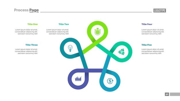 Modelo de slide do plano de cinco pontos