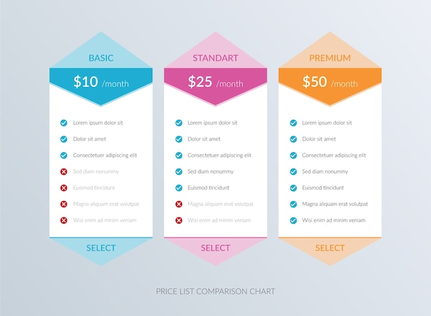 Modelo de tabela de comparação de preços na web