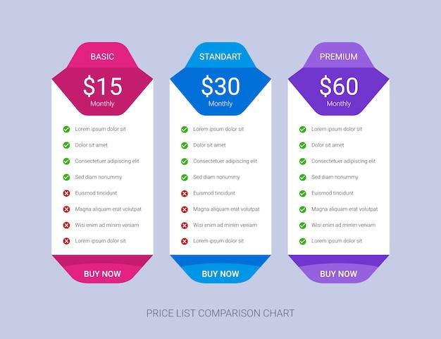 Modelo de tabela de comparação de preços