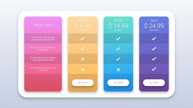 Modelo de tabela de preços coloridos
