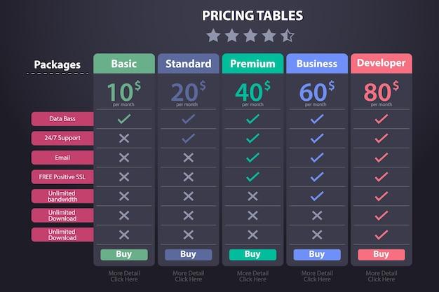 Modelo de tabela de preços com cinco plano