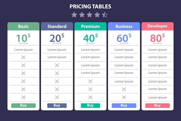 Modelo de tabela de preços com cinco planos diferentes