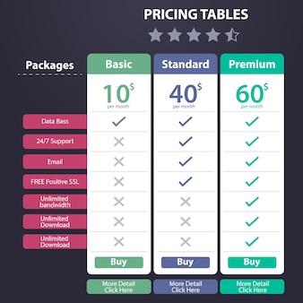 Modelo de tabela de preços com três planos