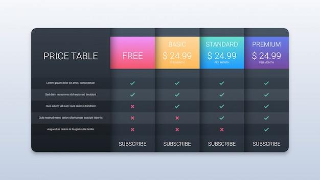 Modelo de tabela de preços criativos para site e aplicativos