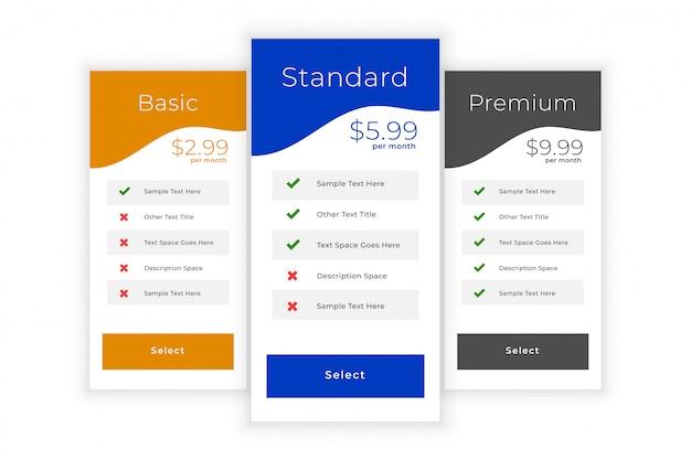 Modelo de tabela de preços da web para comparação de serviços