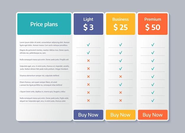 Modelo de tabela de preços. vetor. gráfico do plano de comparação. defina a grade de dados de preços com 3 colunas. lista de controle