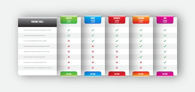 Modelo de tabela de preços