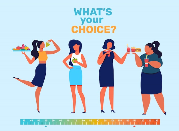 Modelo de vetor de banner plana de preferências alimentares de meninas