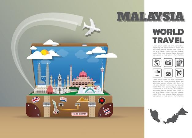 Modelo de viagem para malásia
